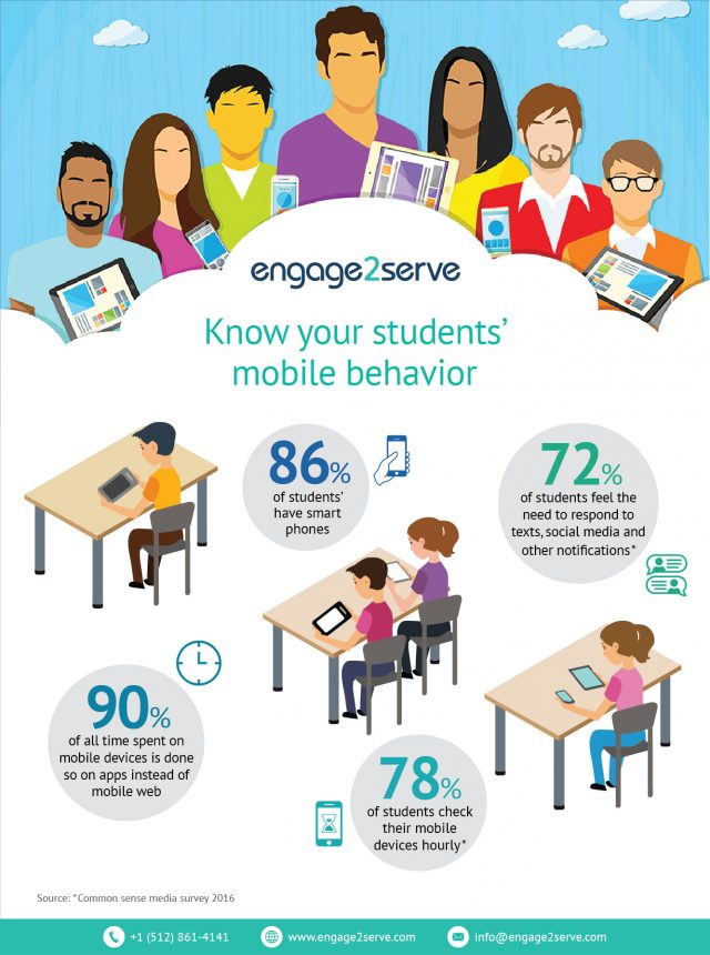 Know your students' mobile behavior