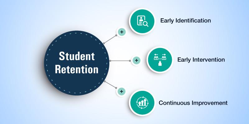 student retention strategies