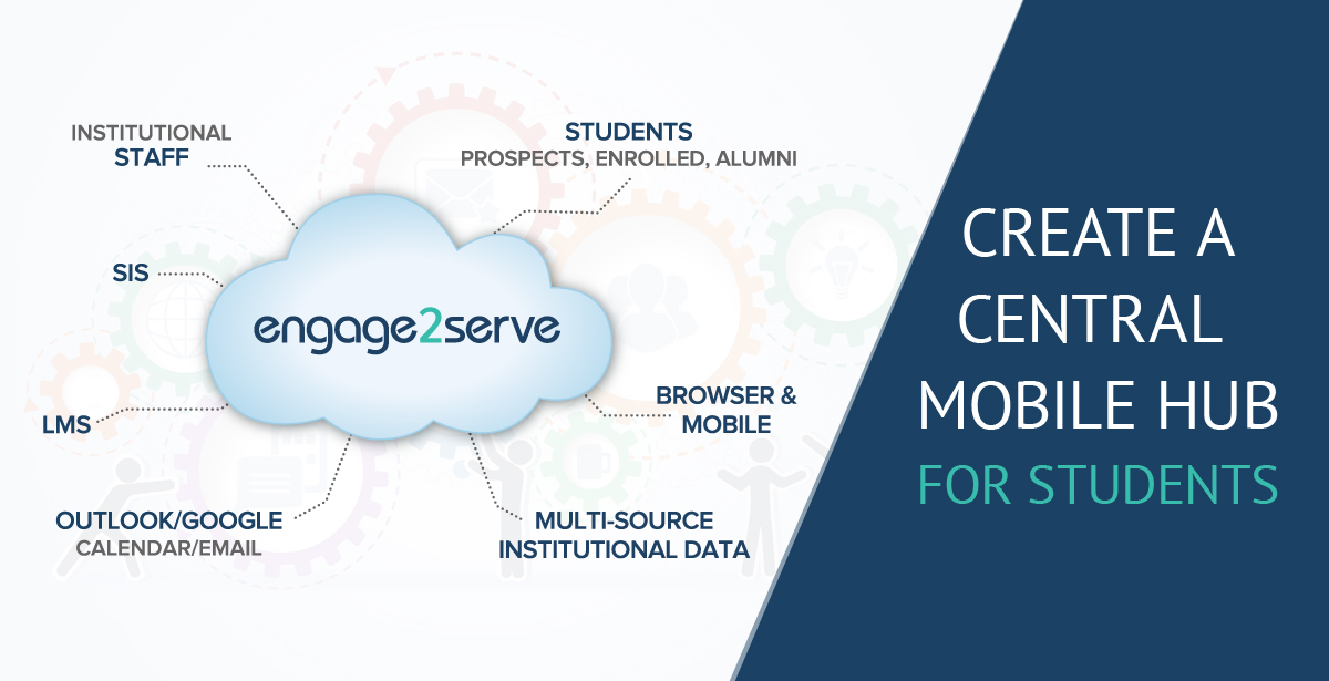 Integrate your LMS, SIS, and other campus systems to create a central mobile hub