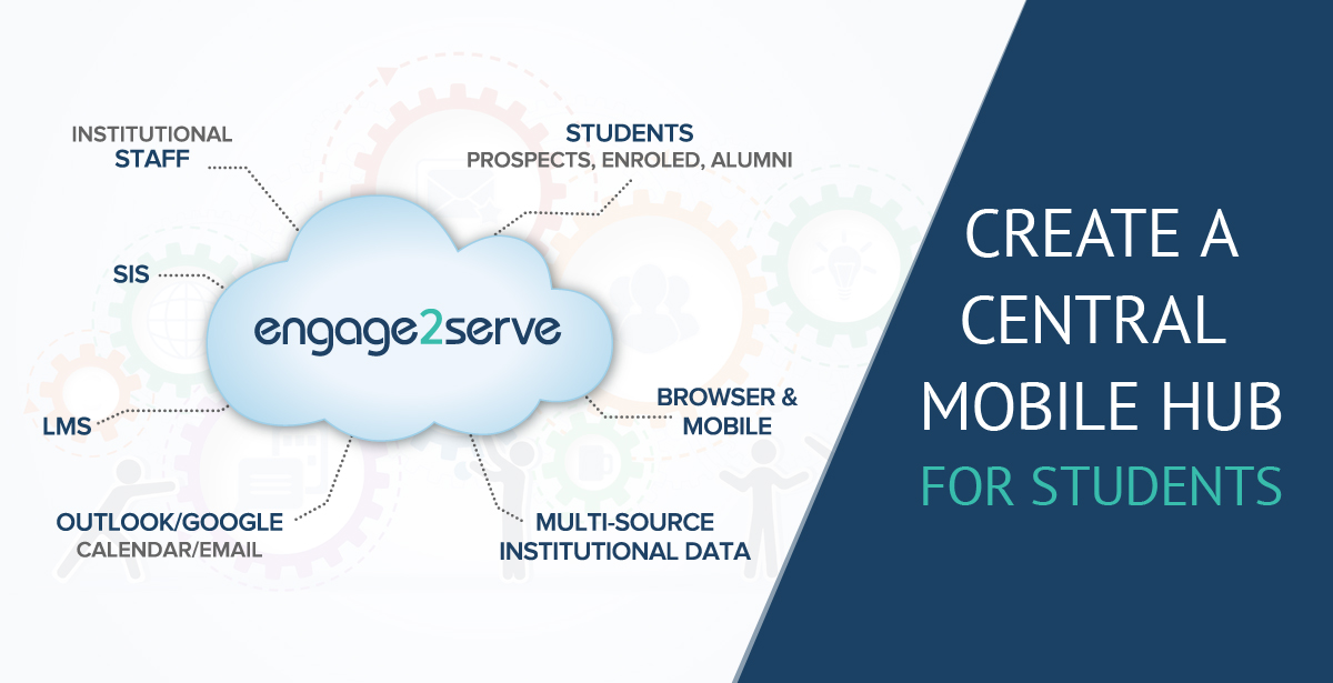 Integrate your LMS, SIS, and other campus systems with e2s's efficient integrated campus management system